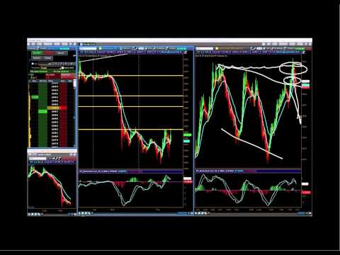 Live Gold Futures Trade
