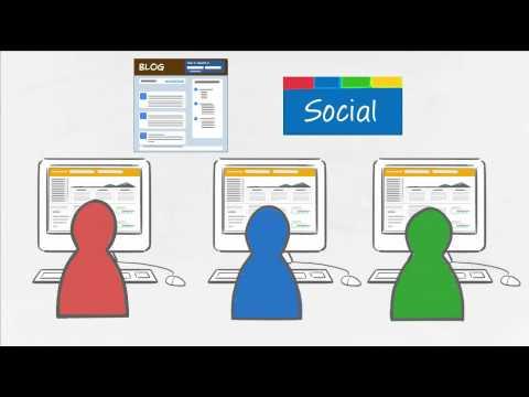 Devising Your Online Marketing Plan
