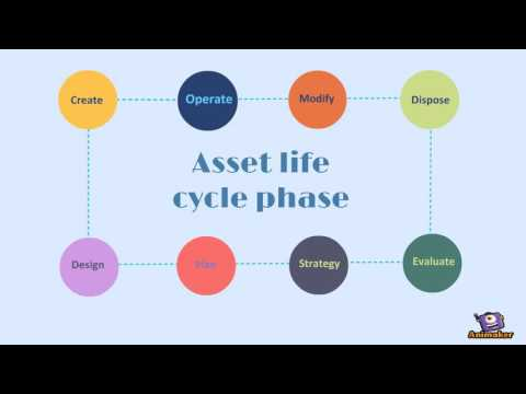 Asset Life Cycle