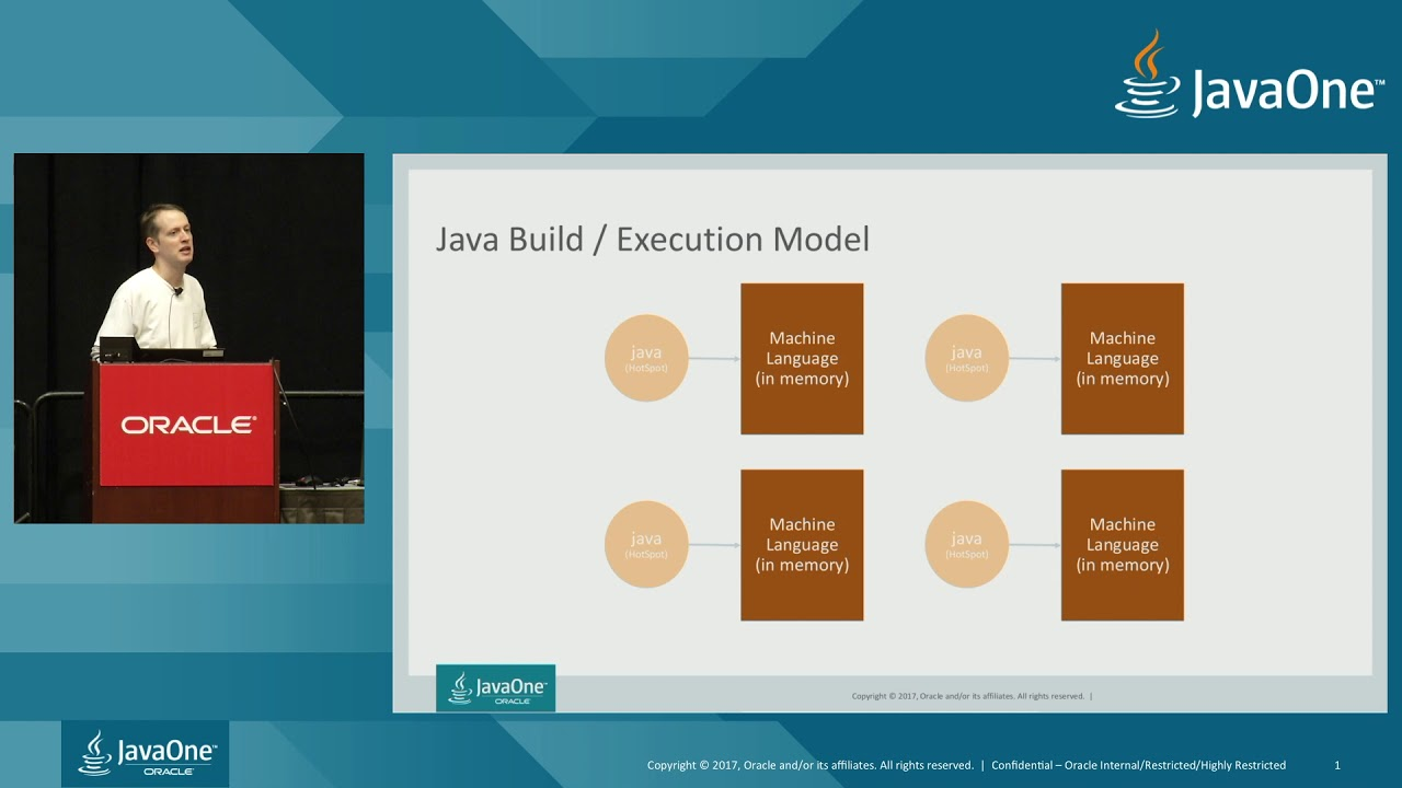 Full Speed Ahead! Ahead of Time Compilation for Java SE