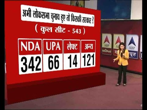 NDA to triumph with 342 seats if elections were held today: ABP News-IMRB  survey