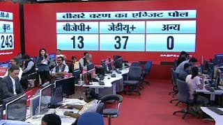 ABP Exit Poll: Till third phase Grand Alliance ahead of NDA; Who will it be in the final s