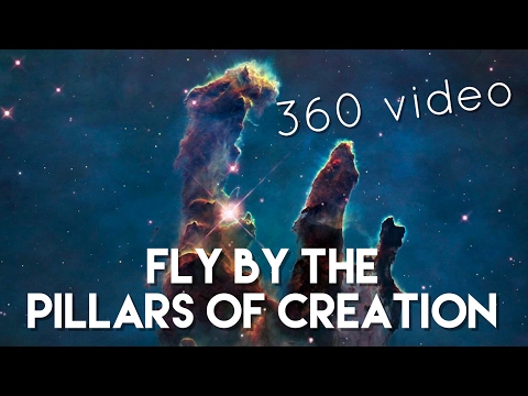 PILLARS OF CREATION in 360 | Space Engine