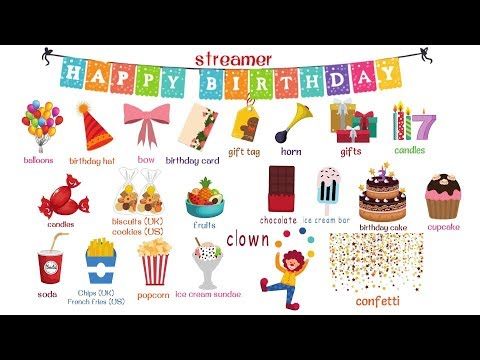 20 Creative Ways To Say Happy Birthday Eslbuzz Learning English