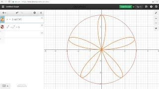 Graphing Linear Equations, Inequalities, Trigonometric, Logarithmic, Exponential, Rational Functions