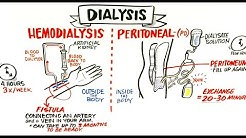 hqdefault - Renal Failure Dialysis Icd 9 Code