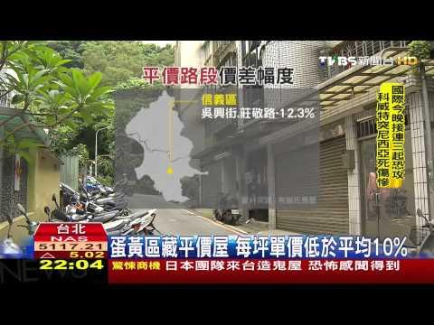 符合多項泡沫化指標 台灣房市恐崩跌?