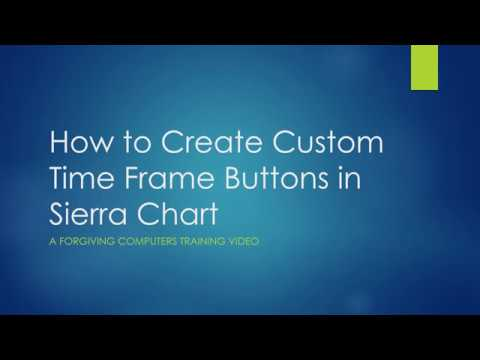 How to Create Custom Time Frame Buttons in Sierra Chart