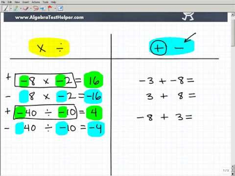 How to work with Positive and Negative Numbers
