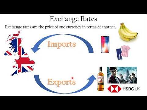 GCSE 3.2 10 Exchange Rates