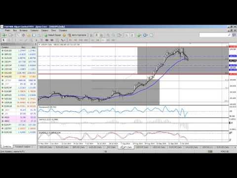 Среднесрочный анализ валютных курсов на Форекс от 09.10.2014