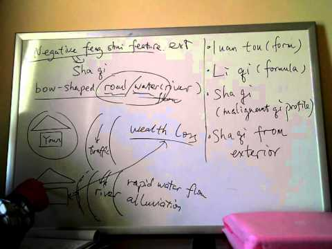 """Metaphysics not mysterious"" series--feng shui class 9"