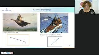 Композиционные приемы УМК Изобразительное искусство под редакцией Т.Я. Шпикаловой