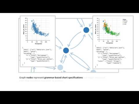 GraphScape: A Model for Automated Reasoning about Visualization Similarity and Sequencing
