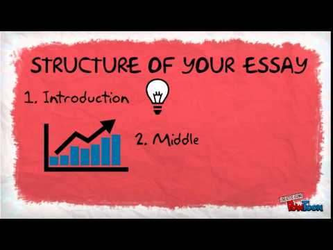 How to right a persuasive essay