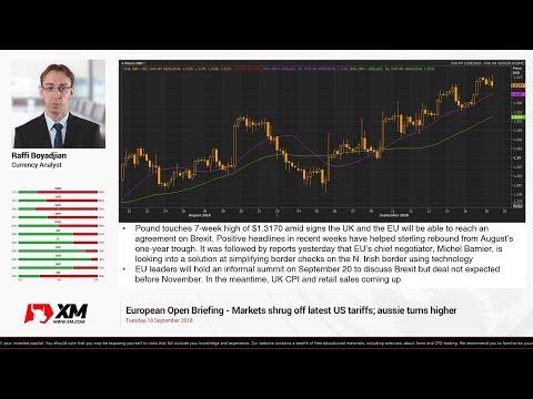 Forex News: 18/09/2018 - Markets shrug off latest US tariffs; aussie turns higher