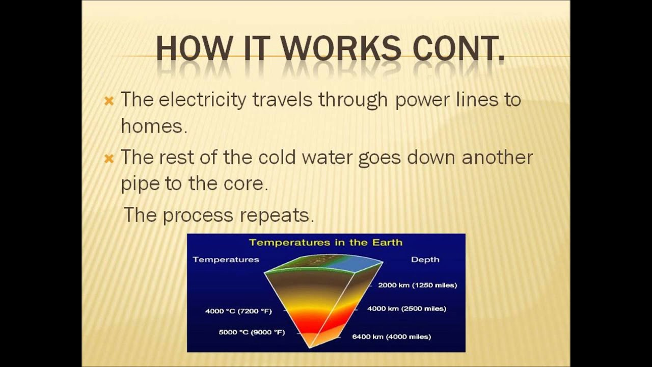 Geothermal Energy For Kids and Adults - YouTube