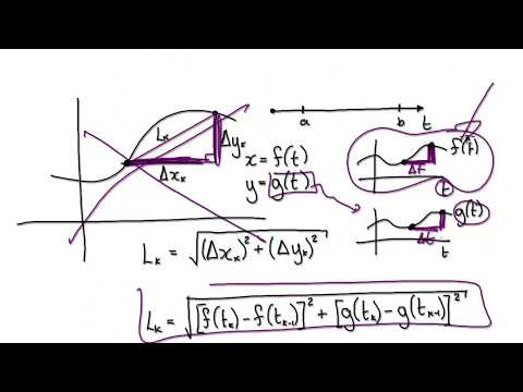Video 2986 - Arc Length of a Position Vector in 3D space - Part 3/4