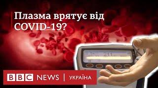як зробити штучну кров відео російською