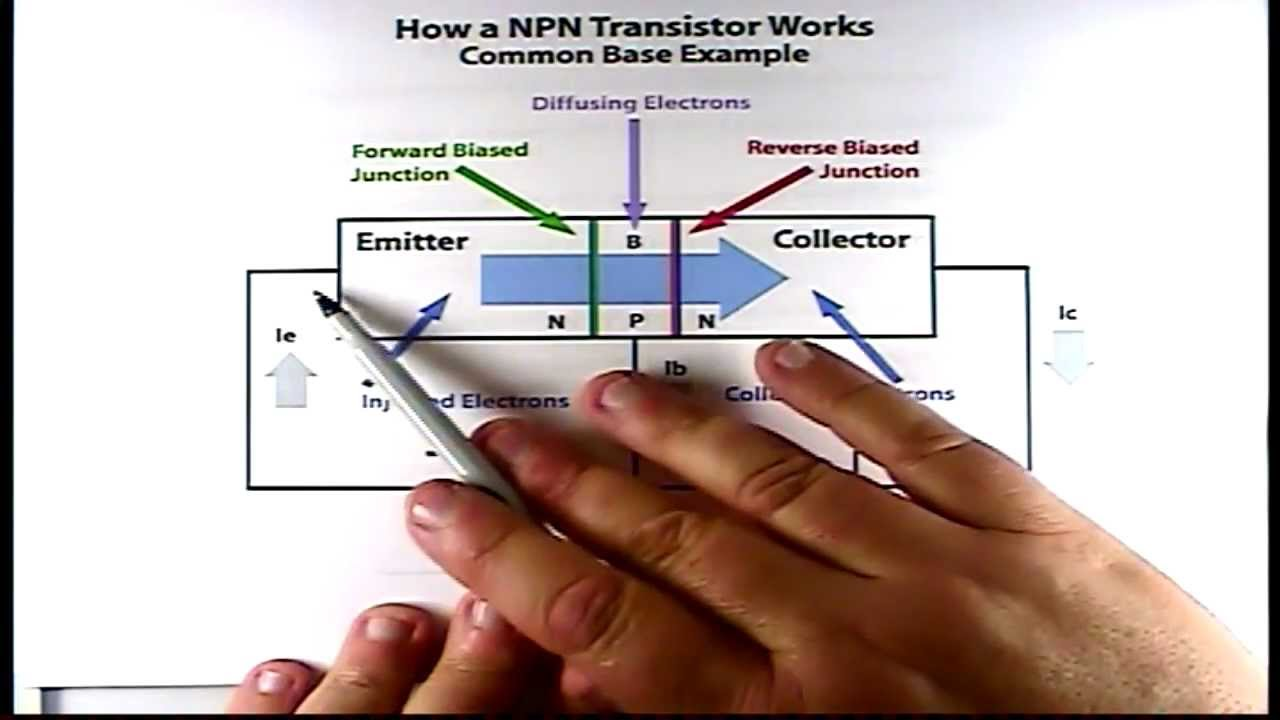 PNP Transistor - How Does It Work? - Build Electronic Circuits
