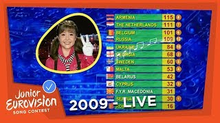 The exiting voting sequence of the 2009 Junior Eurovision Song Contest