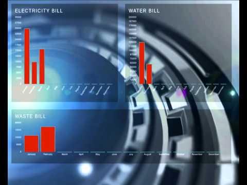 Dashboard- Statistics Display Management System