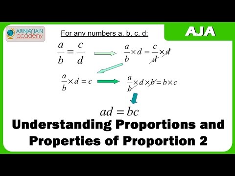 Understanding Proportions and Properties of Proportion2