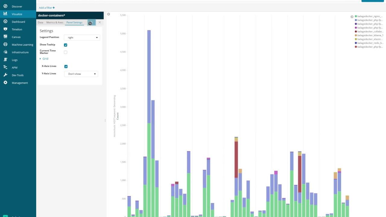 Creating a stacked Vertical Bar visualization for Docker logs in Kibana