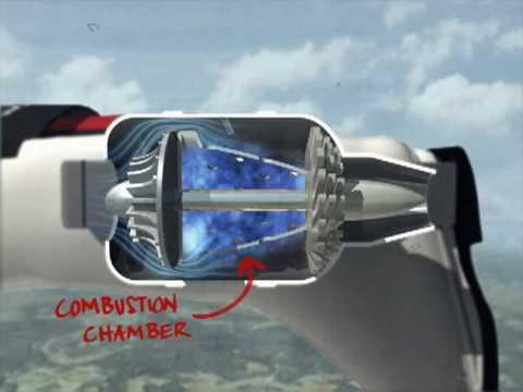Stunt Junkies Jet Powered Wingsuit Wingsuit Diagram Youtube