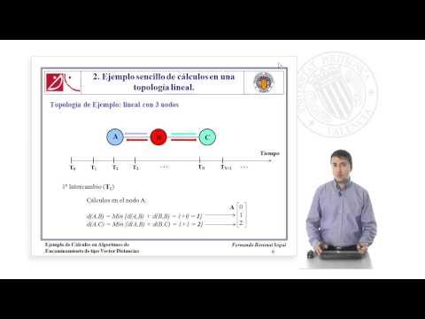 Cálculos vector distancia |  | UPV