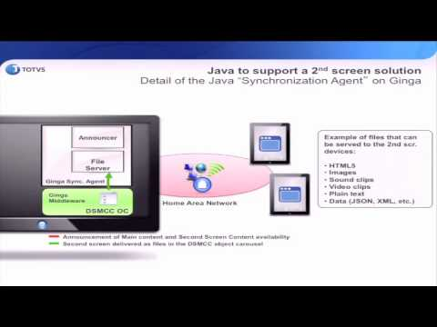 Creating Multidevice Interactive Entertainment for the Living Room with Java