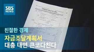 자금조달계획서, 대충 내면 큰코다친다 / SBS / 친…