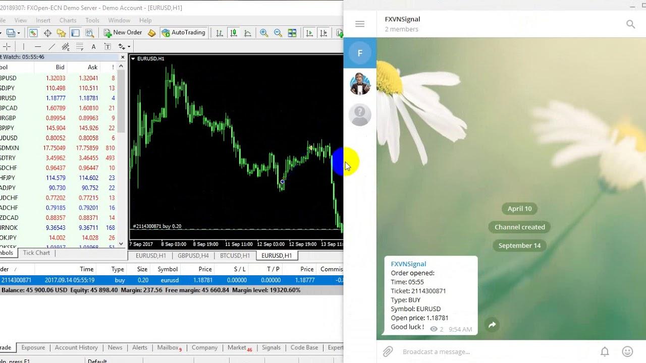 MT4 to Telegram - MT4 - General - MQL5 programming forum