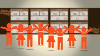 Мониторинг школ от Фестбит в действии FIRSTBEAT School(, 2014-11-17T09:11:27.000Z)