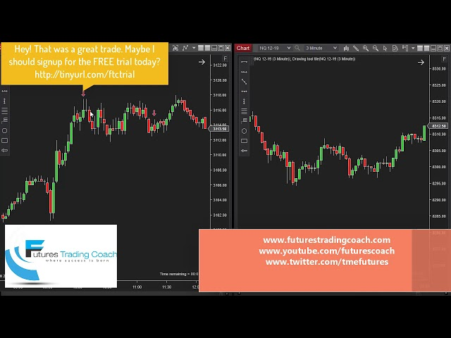 120419 -- Daily Market Review ES CL NQ - Live Futures Trading Call Room