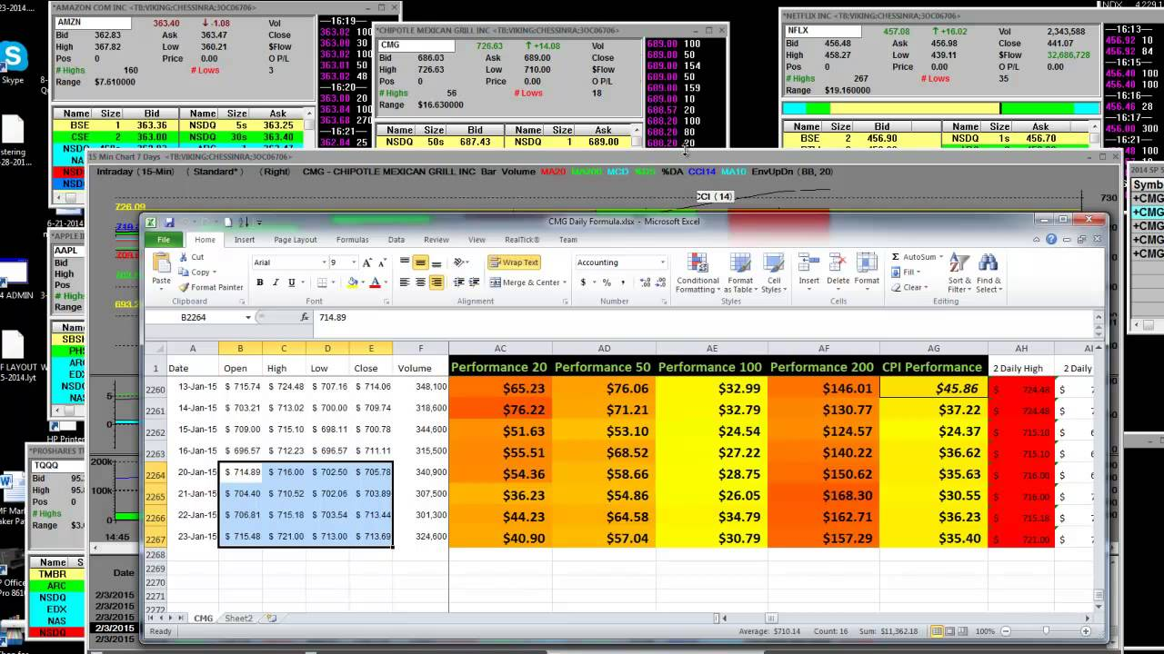 Make big money trading options