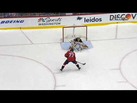 Ovechkin, Holtby spur Capitals to shootout win