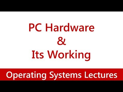 Operating System #02 PC Organization/ Hardware, Address Types, Address Range