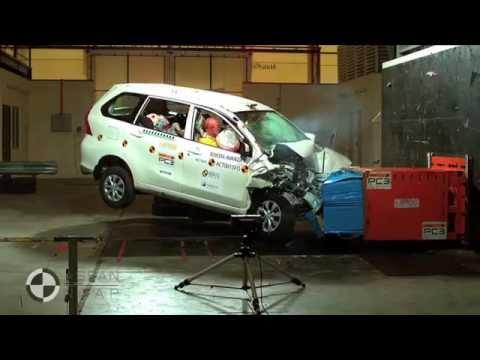 ASEAN NCAP - Toyota Avanza
