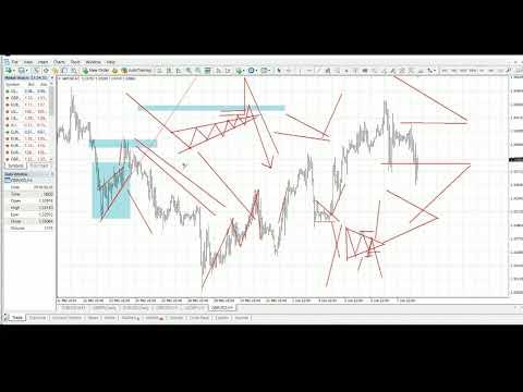 011---kumpulan-pola-grafik-(chart-pattern)-forex-terbaik