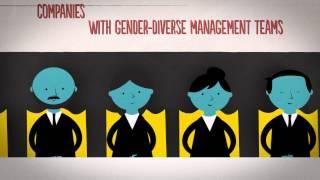 EBRD - Gender Equality Works