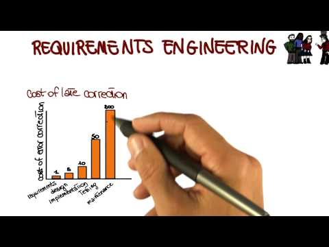 Requirements Engineering - Georgia Tech - Software Development Process