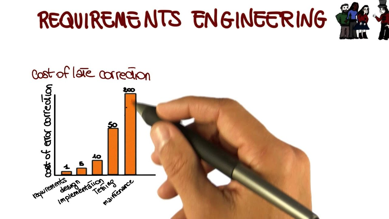 Requirements Engineering Georgia Tech Software Development - Requirements engineering
