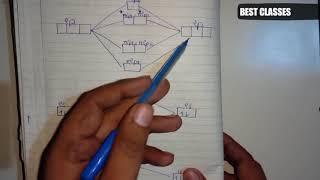 Molecular Orbital energy level diagram for Be2
