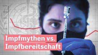 Gefährliche Impfstoffe? Big Pharma? Fakten über 5 Impfmythen