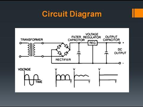 Linear power supply Explained | Power Supply Basics | Basics Guru