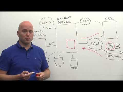 Backup Exec 15: Performance Optimization For VMware Backups