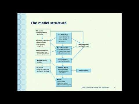Dyalog14: Pension Microsimulation