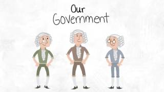 Is America a Democracy or Republic?
