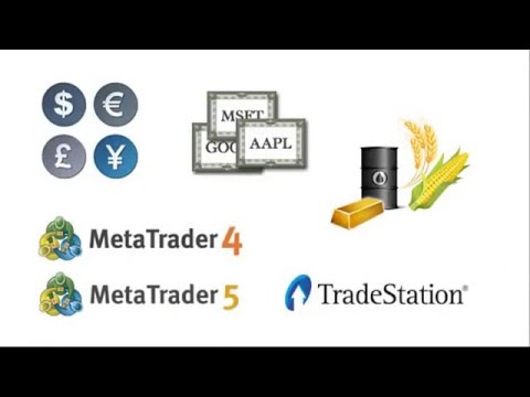 direct market access trading system